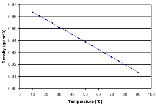 density testing ebatcoebatco